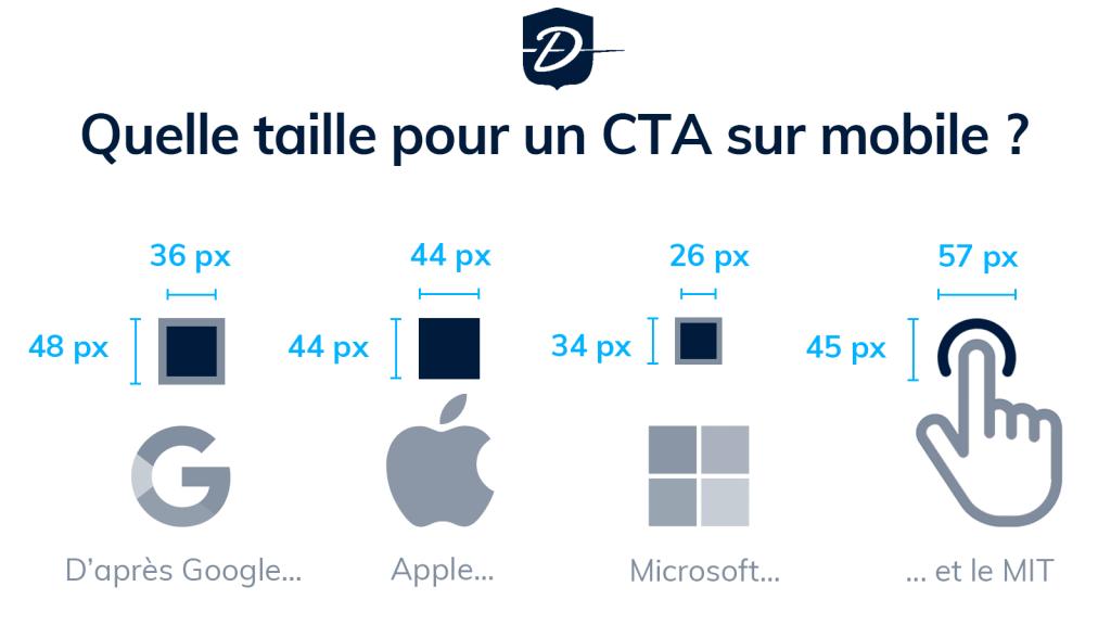 Infographie : les tailles recommandées par Google, Apple et Microsoft pour un call-to-action sur mobile
